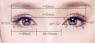 全切双眼皮手术过程时间长吗